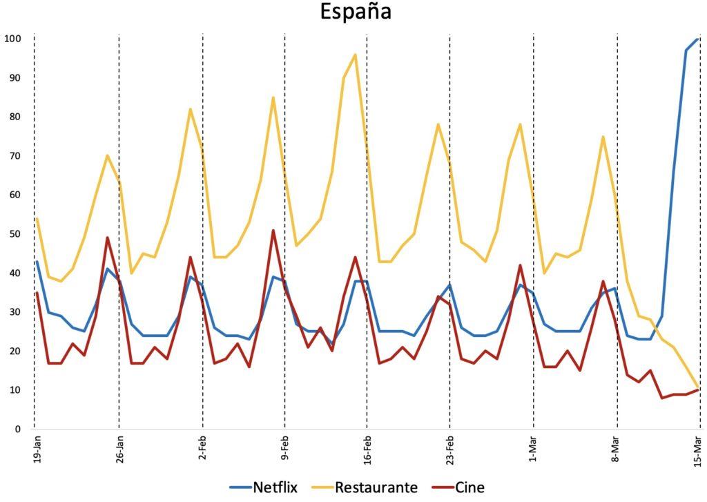 Descripción: C:\Users\pmfernandez\Desktop\Aromí coronavirus\España Aromí.jpg